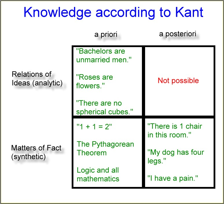 knowledge_kant